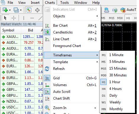Tải phần mềm MT4 và hướng dẫn cách sử dụng phần mềm MT4 16