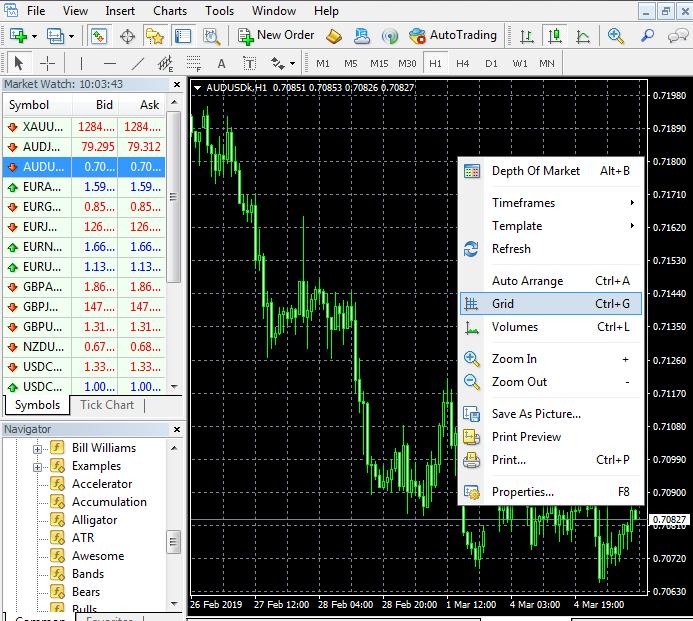 Tải phần mềm MT4 và hướng dẫn cách sử dụng phần mềm MT4 17