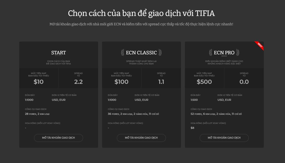 Đánh giá sàn Tifia mới nhất 2021
