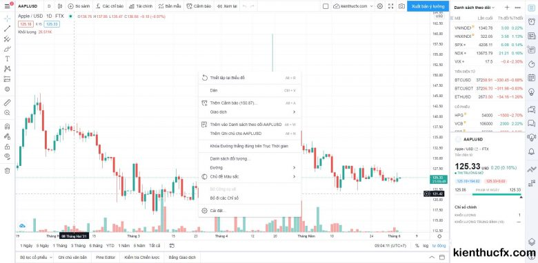Hướng dẫn đăng ký tài khoản tại Tradingview